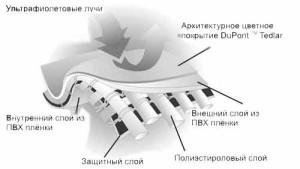 ПВХ - ткань
